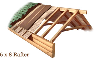 Log Timber Home Design Center Log Home Roof System