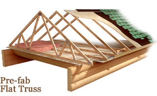 Log timber home design center log home roof system for Prefabricated wood trusses